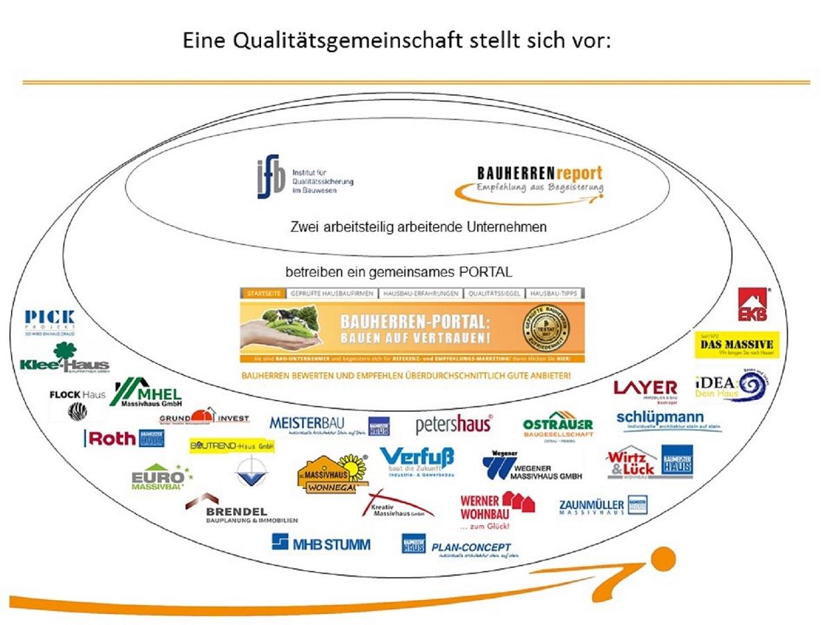 BAUHERREN-PORTAL: Sichtbarkeit der Qualitätsleistung beste Werbung für Bauunternehmen