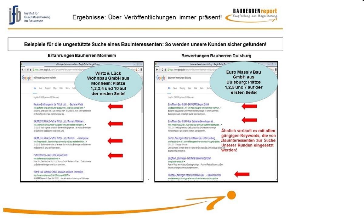 BAUHERRENreport GmbH realisiert Performance-Marketing für Bauunternehmen