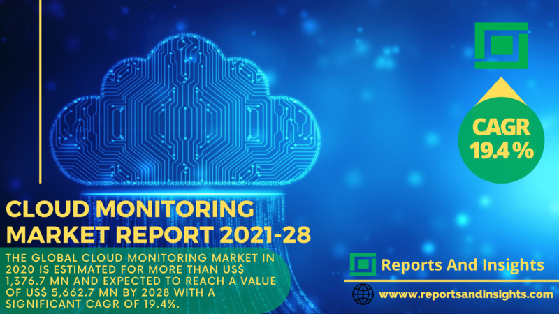 Cloud Monitoring Market Revolutionary Trends, Growth Prospect and Business Opportunities by 2021-2028